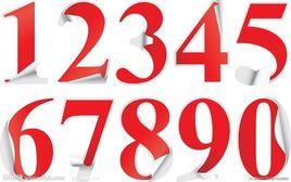 阿拉伯数字是谁发明的?